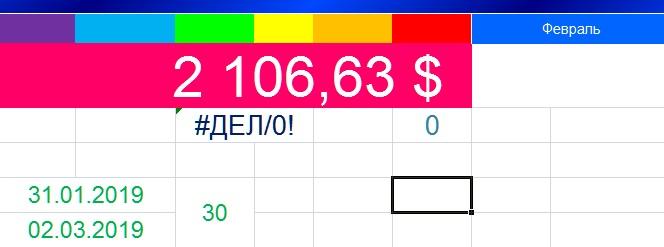Ячейка Excel отображает #ДЕЛ/0!