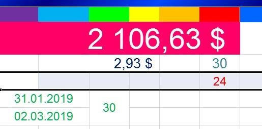 Ячейка Excel отображает #ССЫЛКА!