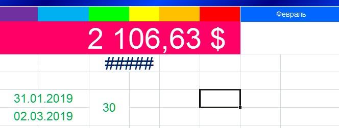 Ячейка Excel отображает #####