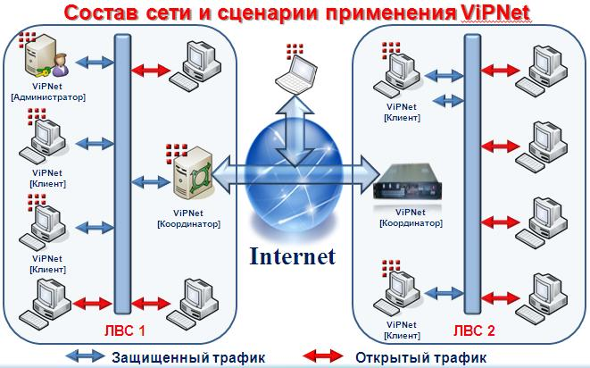 network protection 003
